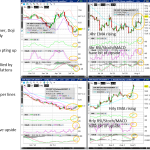 Wheat (Wkly/Dly/4hr/Hrly/30min/5min) Charts