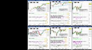S&P500 (Wkly/Dly/4hr/Hrly/30min/5min) Charts