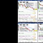 EURCHF (Wkly/Dly/4hr/Hrly) Charts