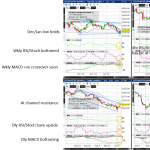 Gold (Wkly/Dly/4hr/Hrly) Charts