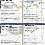 AUDUSD (Wkly/Dly/4hr/Hrly) Charts