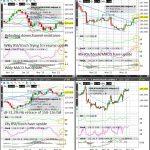 EURJPY (Wkly/Dly/4hr/Hrly) Charts