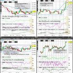 Silver (Wkly/Dly/4hr/Hrly) Charts