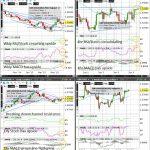 GBPUSD (Wkly/Dly/4hr/Hrly) Charts