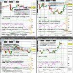 USDCHF (Wkly/Dly/4hr/Hrly) Charts