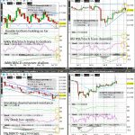 SI (Silver) Technical Analysis