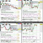 EURJPY Technical Analysis