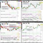 GBX (BUXL) Technical Analysis