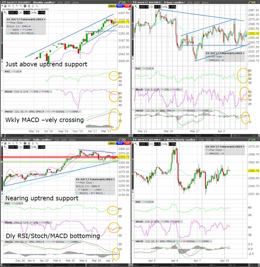 Technical analysis using bollinger bands rsi