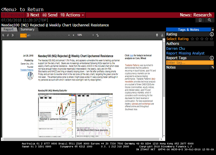 Bloomberg now features Today's Top 3 Trades