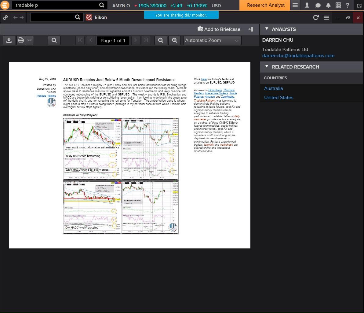 Thomson Reuters (Refinitiv) AUDUSD technical analysis