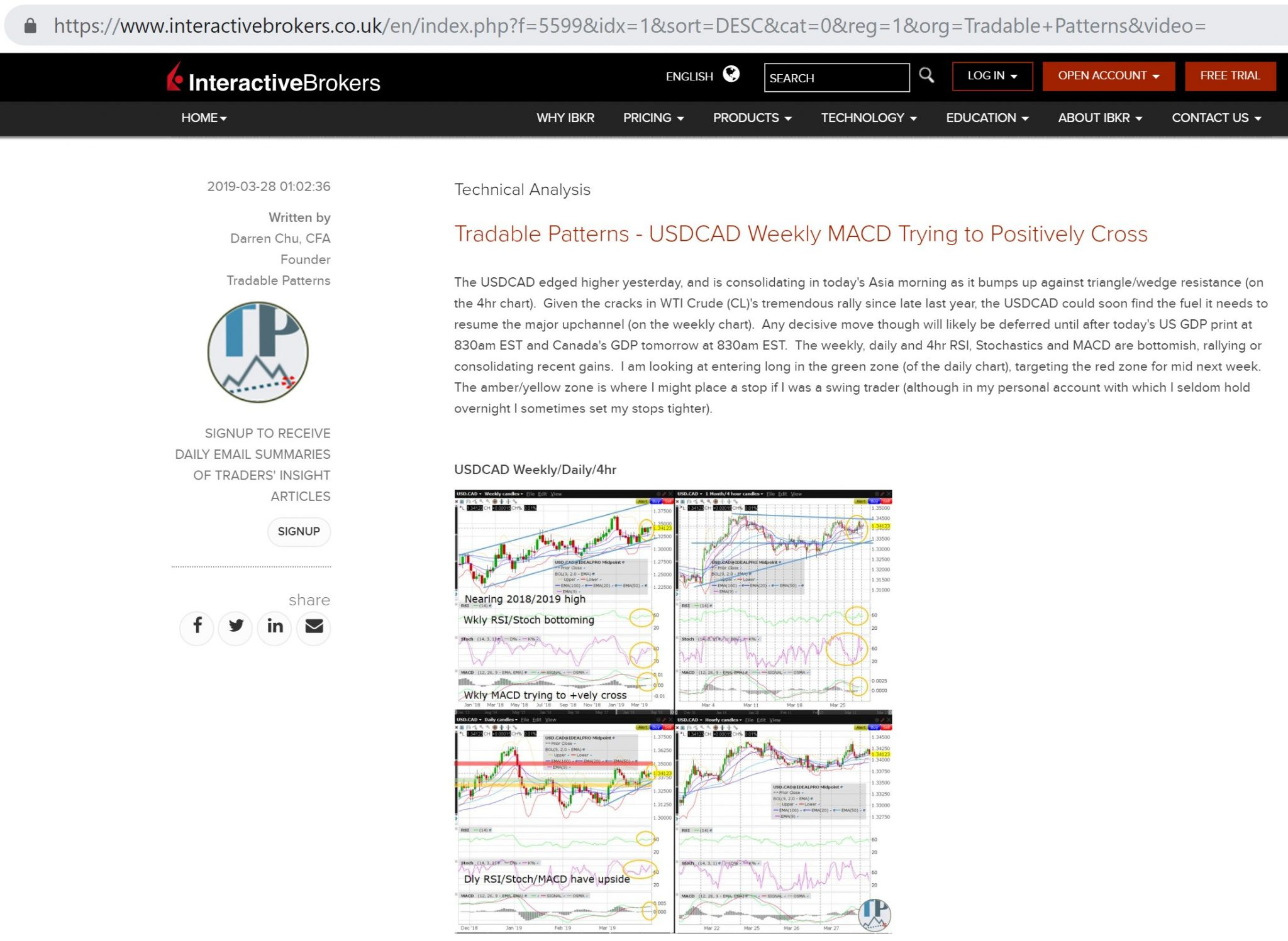 Click on headlines of articles contributed by Tradable Patterns to open up article content within IB Traders' Insight