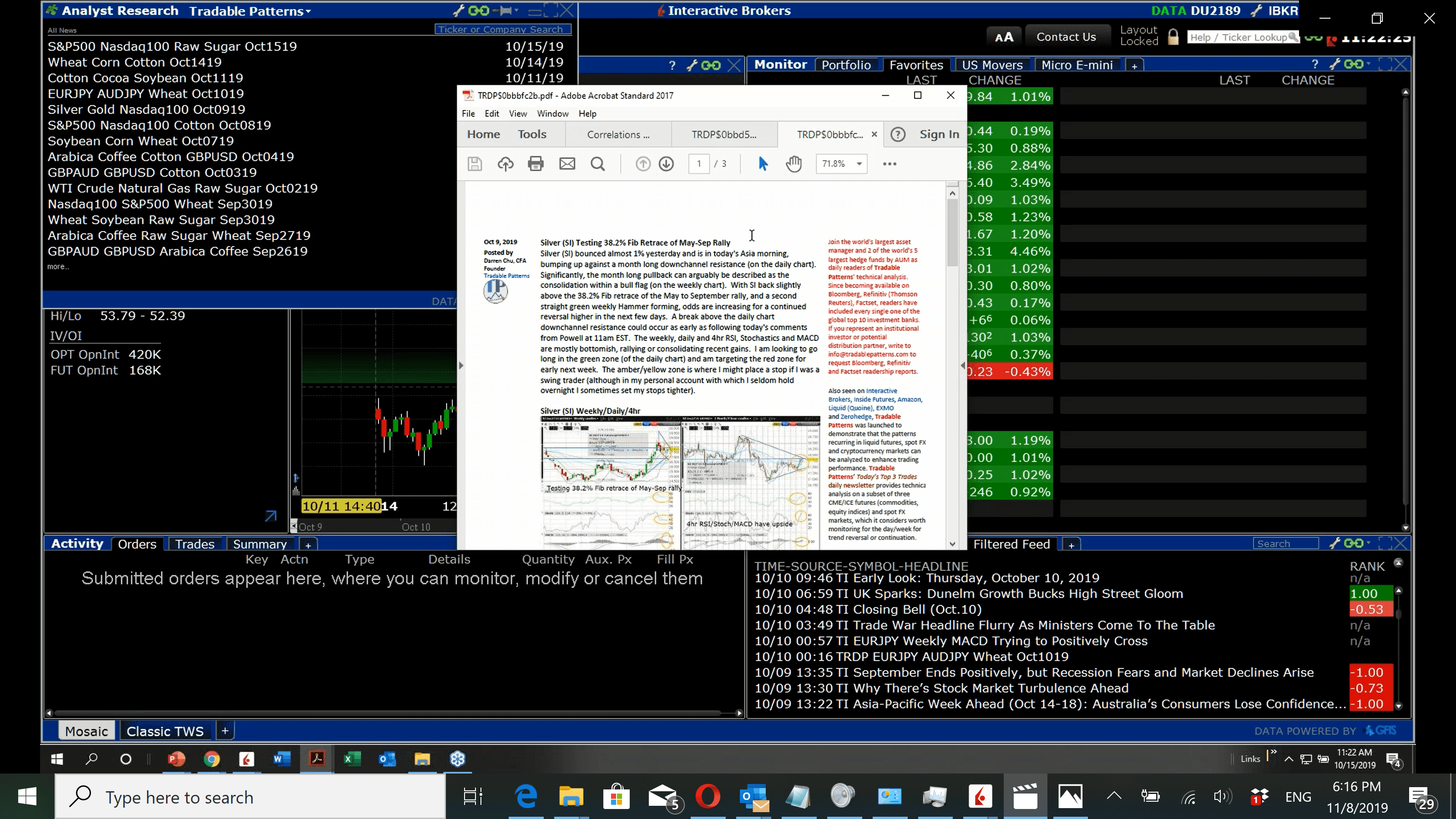IB TWS - subscribing to Tradable Patterns