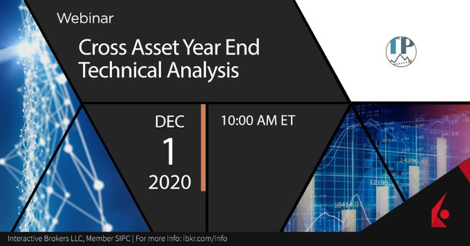 Cross Asset Year End Technical Analysis Webinar (1hr)