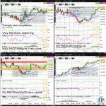EURJPY Technical Analysisoa-technical-analysis