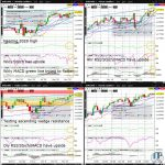 EURUSD Technical Analysisoa-technical-analysis