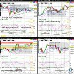 GBPJPY Technical Analysisoa-technical-analysis