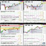 GBPUSD Technical Analysisoa-technical-analysis