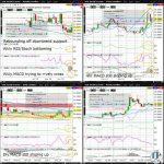 VX (VIX) Technical Analysisoa-technical-analysis