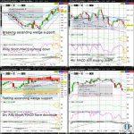 ZC (Corn) Technical Analysisoa-technical-analysis