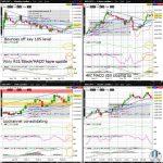 USDJPY Technical Analysisoa-technical-analysis