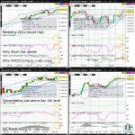 NQ (Nasdaq100) Technical Analysisoa-technical-analysis