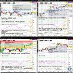 GBPAUD Technical Analysisoa-technical-analysis