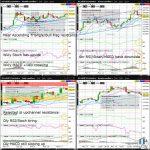SI (Silver) Technical Analysisoa-technical-analysis