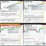 ES (S&P500) Technical Analysisoa-technical-analysis