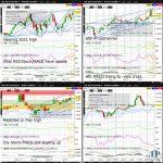 NG (Natural Gas) Technical Analysisoa-technical-analysis
