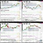 SB (Raw Sugar) Technical Analysisoa-technical-analysis